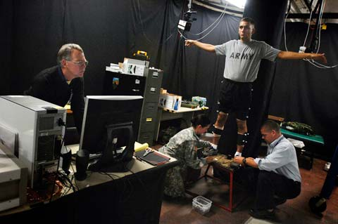 Natick Soldier Systems Center Scientific testing